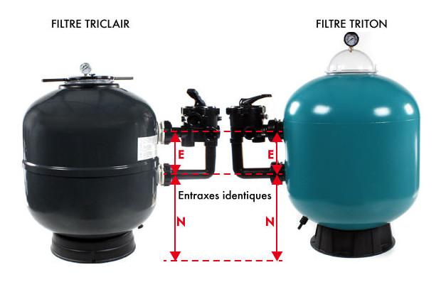 filtre piscine Triclair compatible triton - comparatif