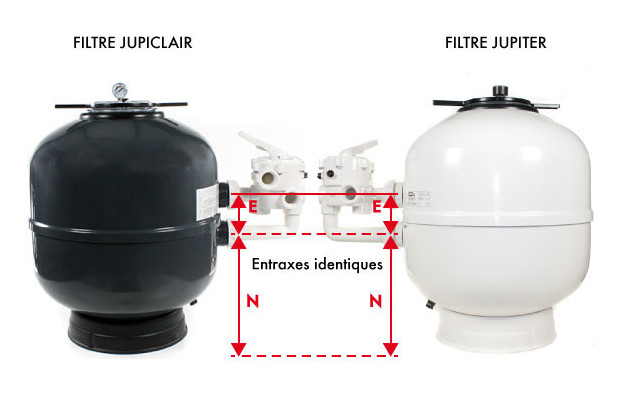Filtre Jupiter comparatif Jupiclair