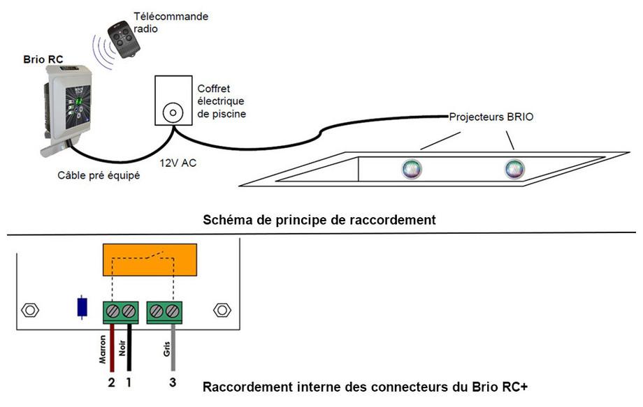 boîtier de commande Brio Rc pour projecteurs led piscine installation