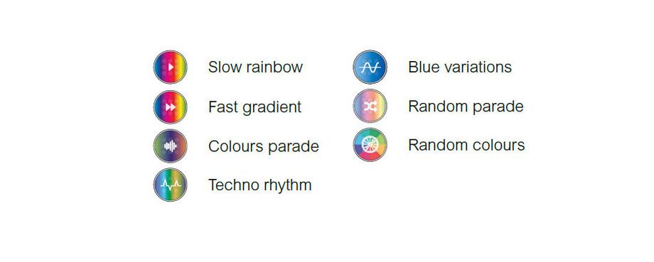 PROJECTEUR LED PISCINE HORS SOL OClair couleurs animées