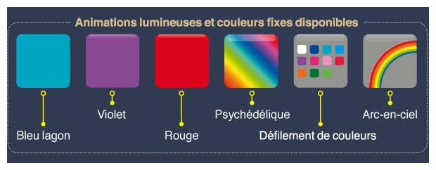 Projecteur LEd piscine couleurs séquences