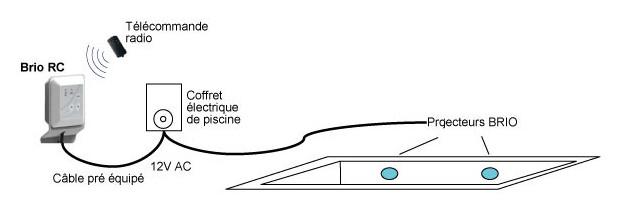 Spot par 56 led universel pour un clairage piscine for Eclairage exterieur avec commande a distance