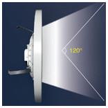 projecteur universel LED piscine angle de diffusion