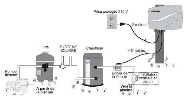 schema installation electrolyseur hayward