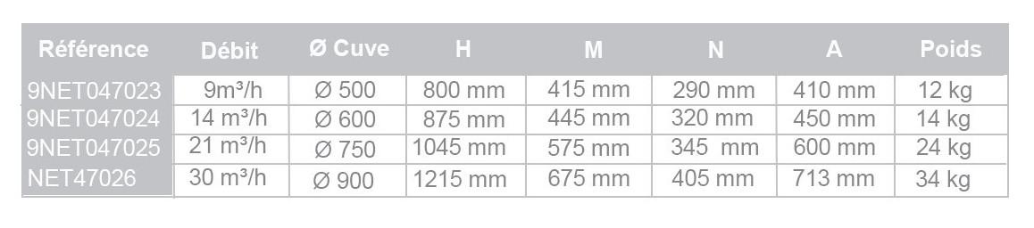 dimensions du filtre à sable pour piscine cantabric vanne side astral