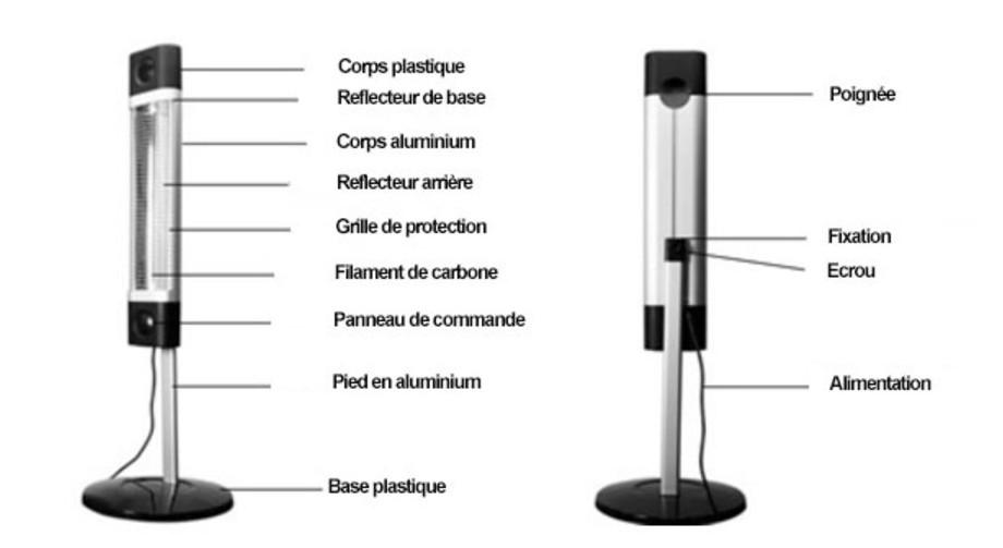 chauffage sigma detail details descriptif infrarouge