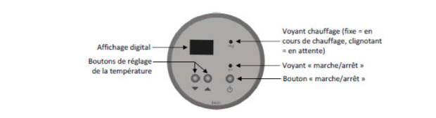 PSA Zodiac echangeur panneau controle
