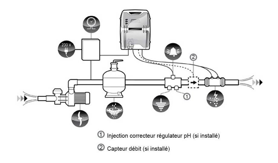 installation de l'électrolyseur au sel Autosalt by Pool Technologie