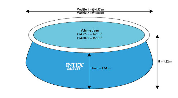 piscine autoportante intex - dimensions