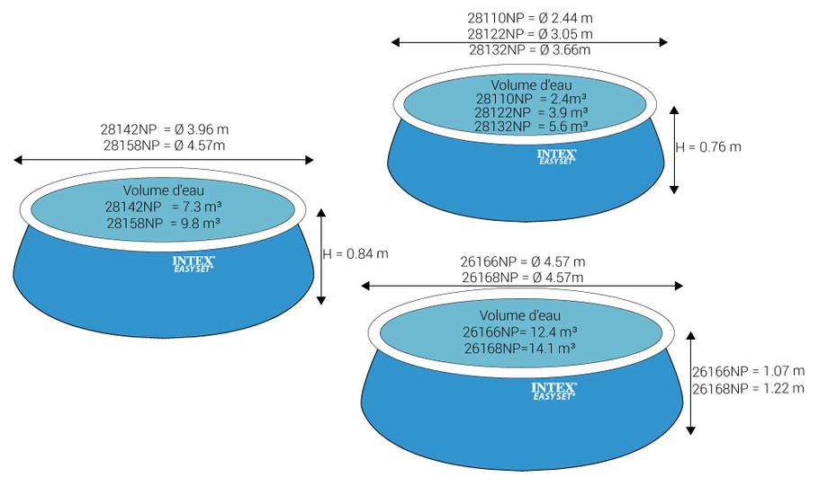 Easy Set - Kit piscine autostable ronde par Intex - Différents diamètres et hauteurs