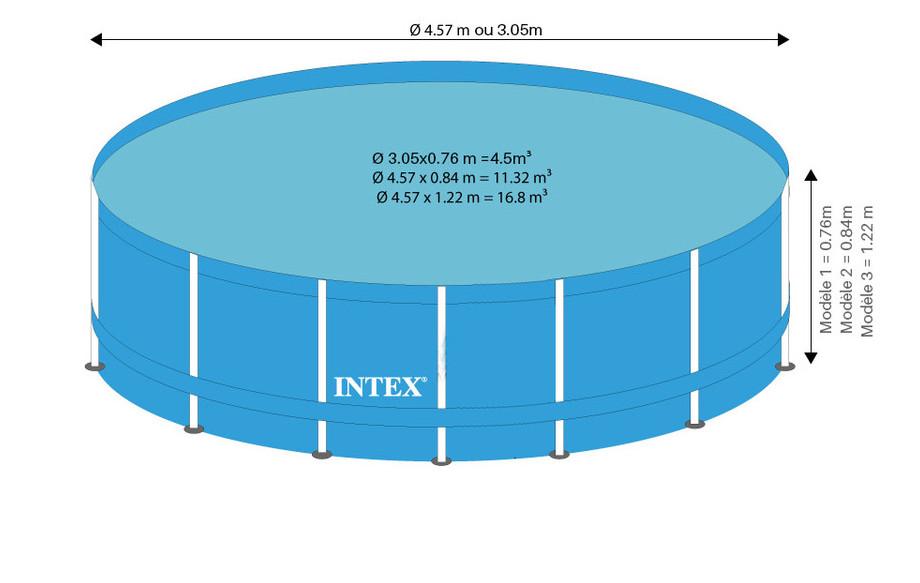 piscine hors sol intex metal fram dimensions