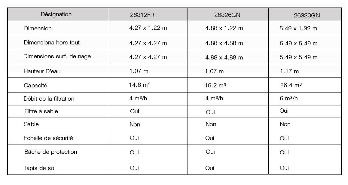caractéristiques techniques de la piscine tubulaire intex ultra frame xtr