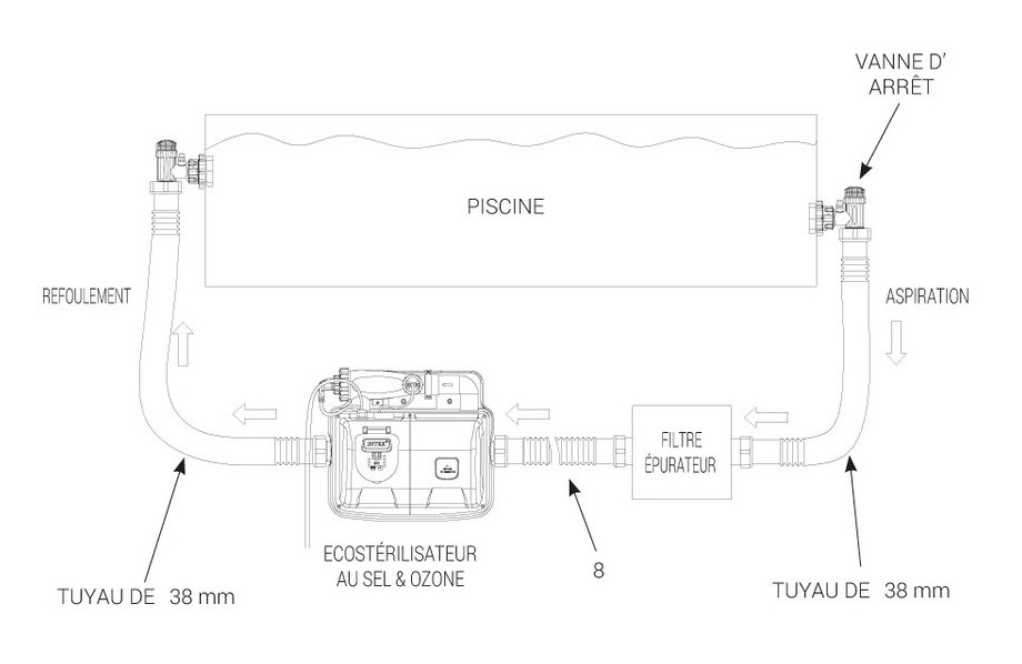 Electrolyseur Intex Krystal Clear Avec Ozonateur - intégration circuit