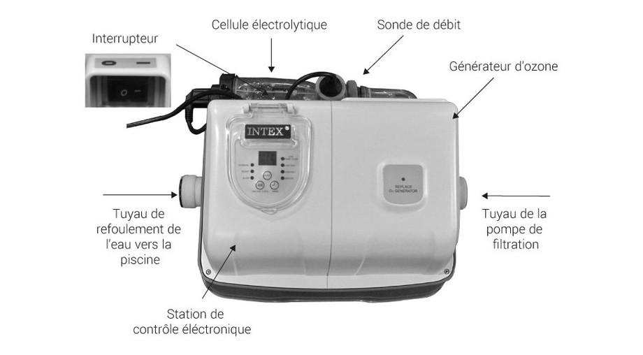 Electrolyseur Intex Krystal Clear Avec Ozonateur - circuit de fonctionnement