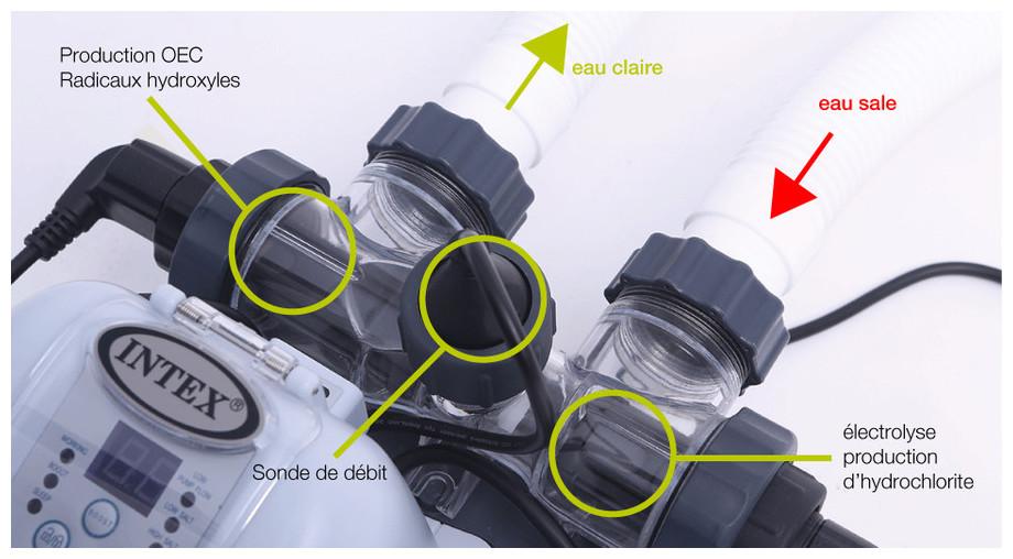 Krystal Clear - Ecostérilisateur au sel avec oxydation électro catalytique