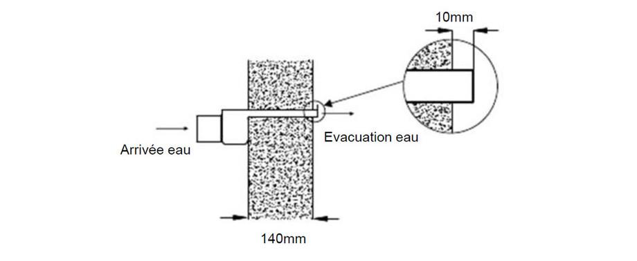 installation mur brique lame d'eau