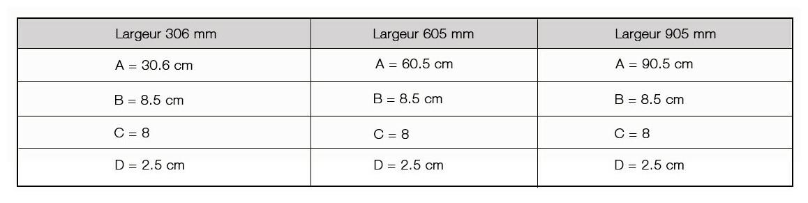 dimensions des lames d'eau de piscines astral