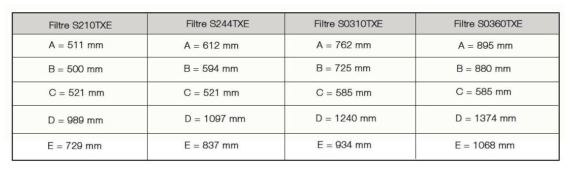 dimensions du filtre à sable hayward série pro top