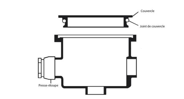boite de connexion hayward schema