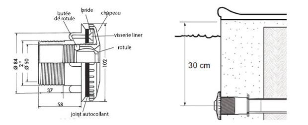 bouche de refoulement beton et liner - dimensions