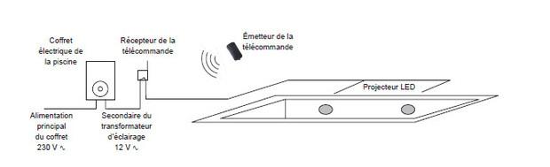 telecommande pour mini-led hayward - schema de montage