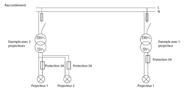 hayward projecteur pour piscine led - branchement electrique