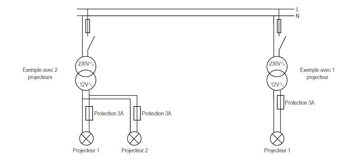 installation du projecteur led colorlogic II/III hayward