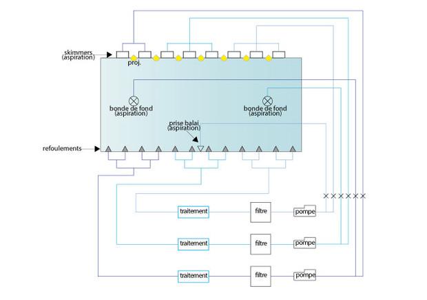 schema circuit de filtration piscine
