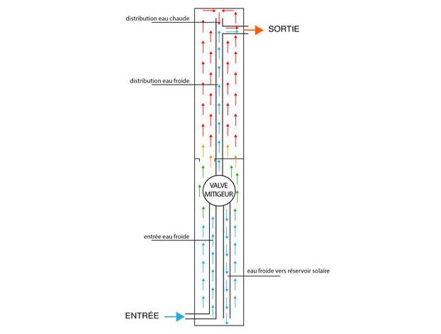 douche exterieure coudée en PVC - schema
