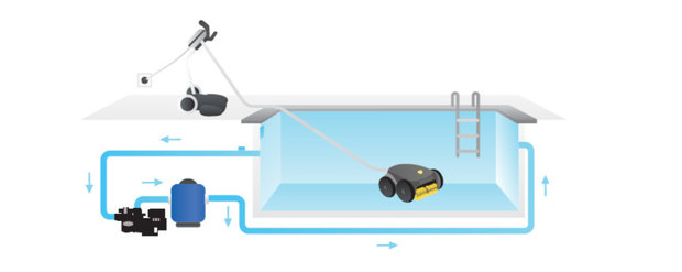 robot piscine zodiac vortex 3400 - installation piscine