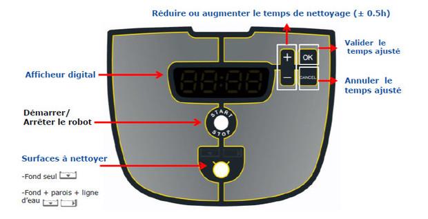 robot de piscine vortex OV 3500 par Zodiac - schema panneau de controle