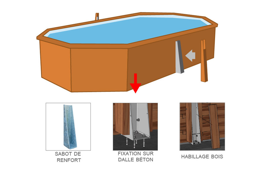 piscine octogonale allongée bois en kit woodfirst original - renfort 1 sabot