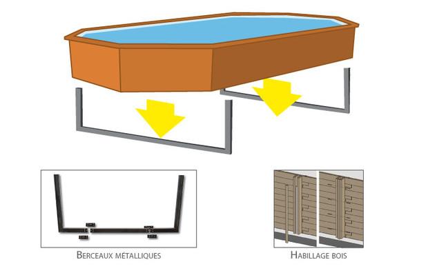 Le meilleur kit piscine bois sur le march c 39 est for Liner pour piscine bois octogonale