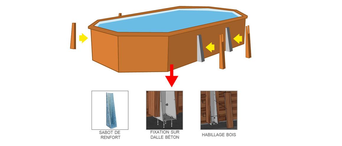 sabot de renfort de la piscine bois woodfirst original octo allongée