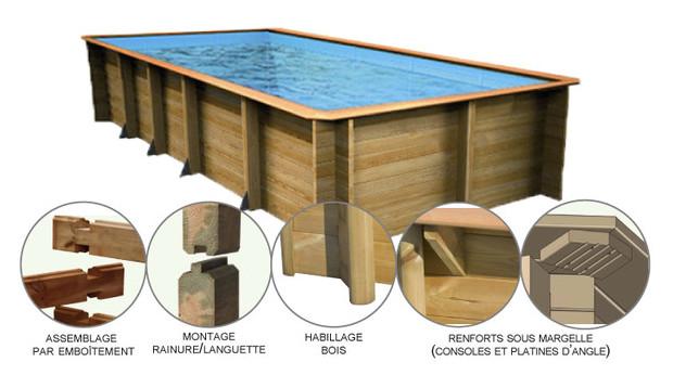 Piscine en kit pas cher piscine bois carr e 300x300x120 for Piscine bois carree pas cher