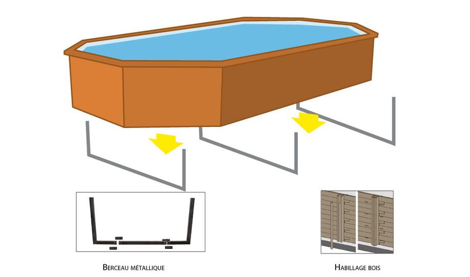 piscine bois octogonale allongée - IPN de renfort