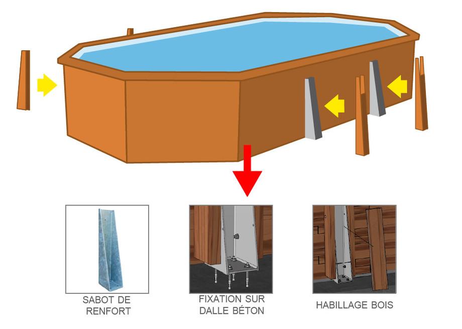 piscine kit woodfirst original en bois - structure 637x412 avec 4 sabots de renfort