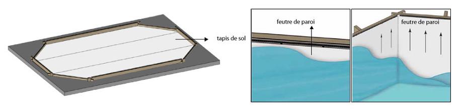 piscine bois octo allongée woodfirst original - feutre de fond et parois