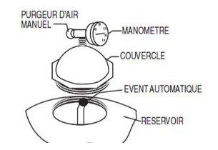 filtre piscine triton 2 clearpro - schema couvercle