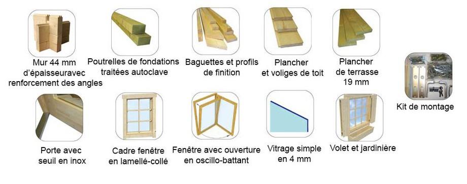 accessoires fournis avec l'abri de jardin en bois Corsica 44 Lasita Maja en situation