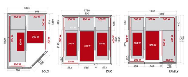 cabine de sauna alto - dimension cabines infra rouge