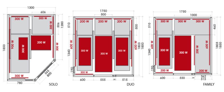 Alto Prestige Holl's - Cabine de sauna infrarouge - dimensions
