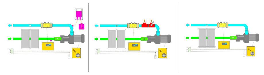 schéma d'installation du bloc filtrant filtrinov mx18 en situation