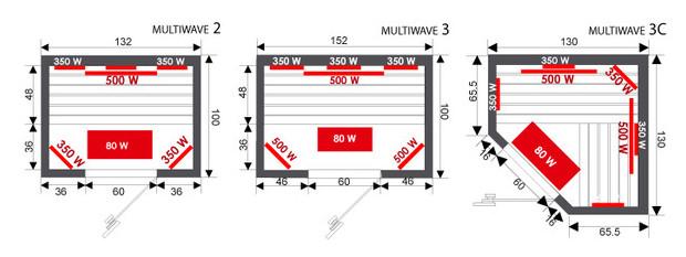 cabine de sauna infrarouge multiwave - dimensions cabines