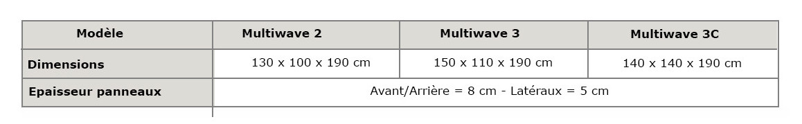 dimensions du sauna infrarouge multiwave holl's
