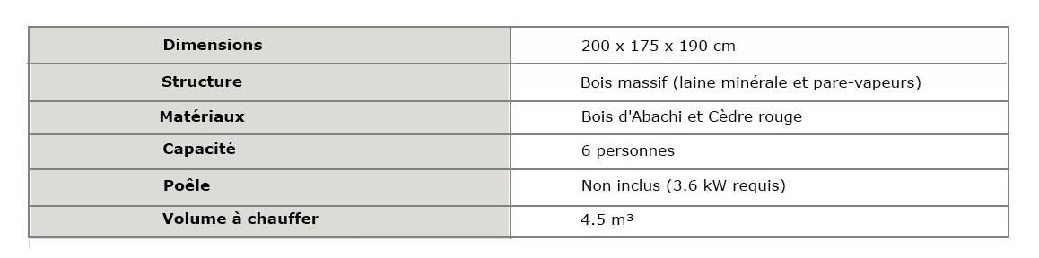 caractéristiques du sauna traditionnelle eccolo par holl's