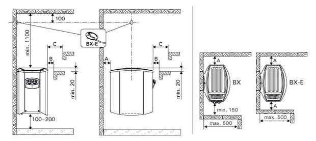 Vega Lux - Poele électrique pour sauna vapeur - Schema installation