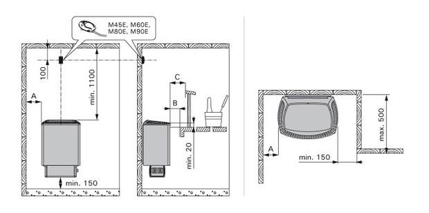 Sound - Poêle pour sauna traditionnel par Harvia - Schéma distances et montage