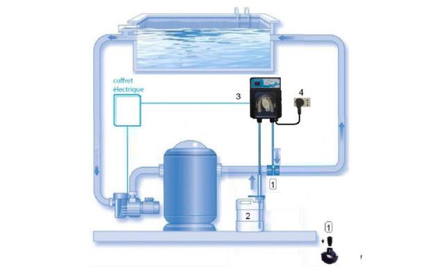 pompe de r gulation pour produits de traitement piscine center net