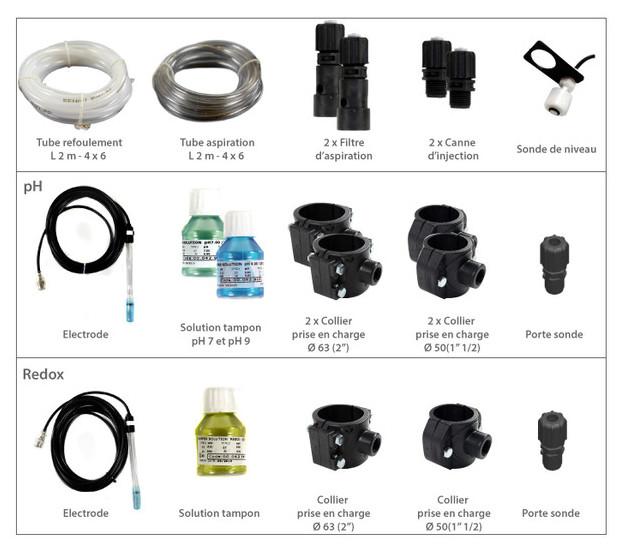 equipement pour double panneau de regulation pH et redox par electrolyse